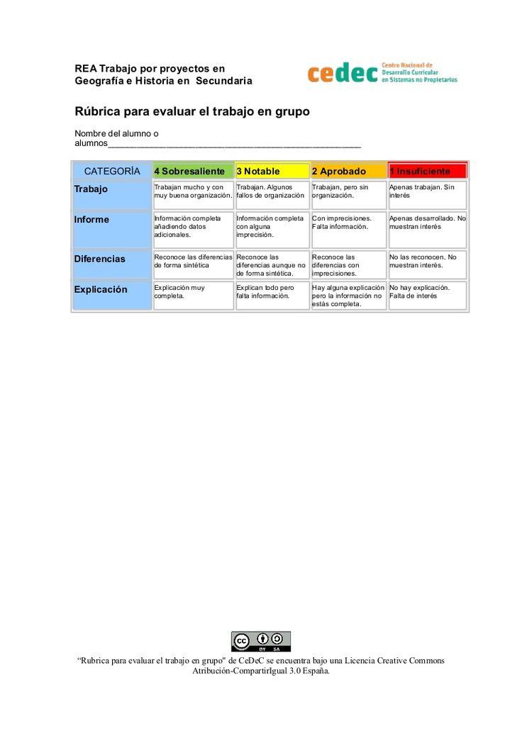 Rúbrica para evaluar el trabajo en grupo by Canal de CeDeC via slideshare