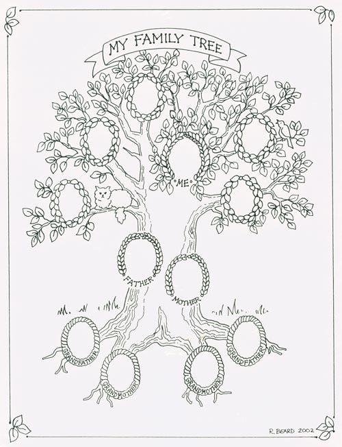 Chart My Family Tree 8x10 Print Family Tree Family reunion