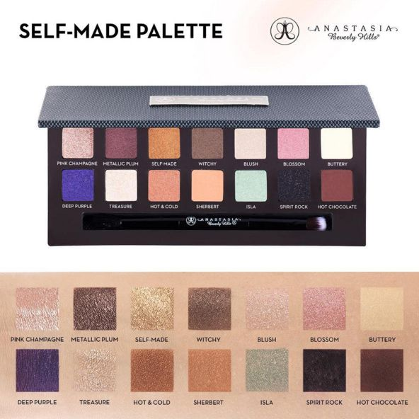 "A Roundup of Stunning Anastasia's New ""Self-Made Palette"" Looks  Blog by Pampadour 