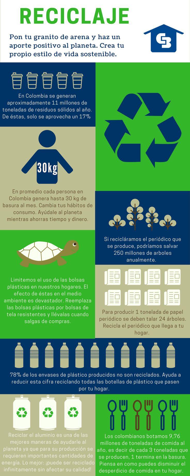 La inmobiliaria azul te invita a reciclar, el planeta te necesita. #cbcolombia #genblue #consumoresponsable