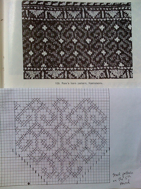 Charting for turkish knitting
