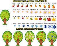 """Развивающая игра для изучения времен года """"Дерево"""""""