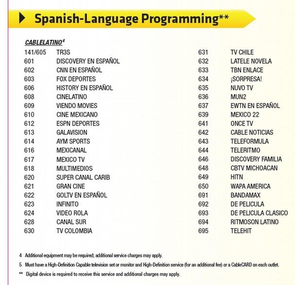 Canal+ (Spanish satellite broadcasting company) - Wikipedia
