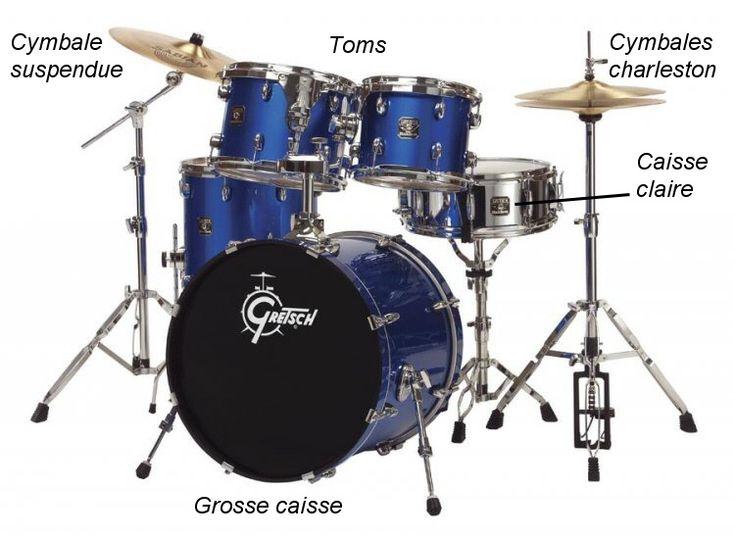 Les familles d'instruments - Les percussions site decouvrir.la.musique.online.fr avec le son qd on passe sur l'image OK OK OK OK