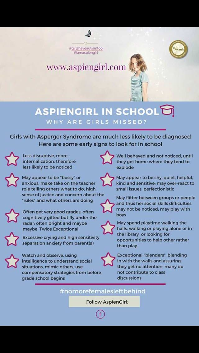 Girls with Asperger Syndrome are much less likely to be diagnosed. Here are some early signs to look for. Asperger's, Autism