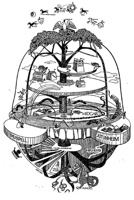 The nine worlds of Norse mythology. The first level ...  The nine worlds...