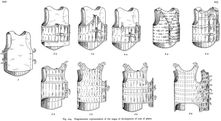 Stages in development of the coat of plates. Armour from the Battle of Wisby 1361: By Bengt Thordeman, in Collaboration with Poul Nörlund and Bo E. Ingelmark, 1939. vol.1.