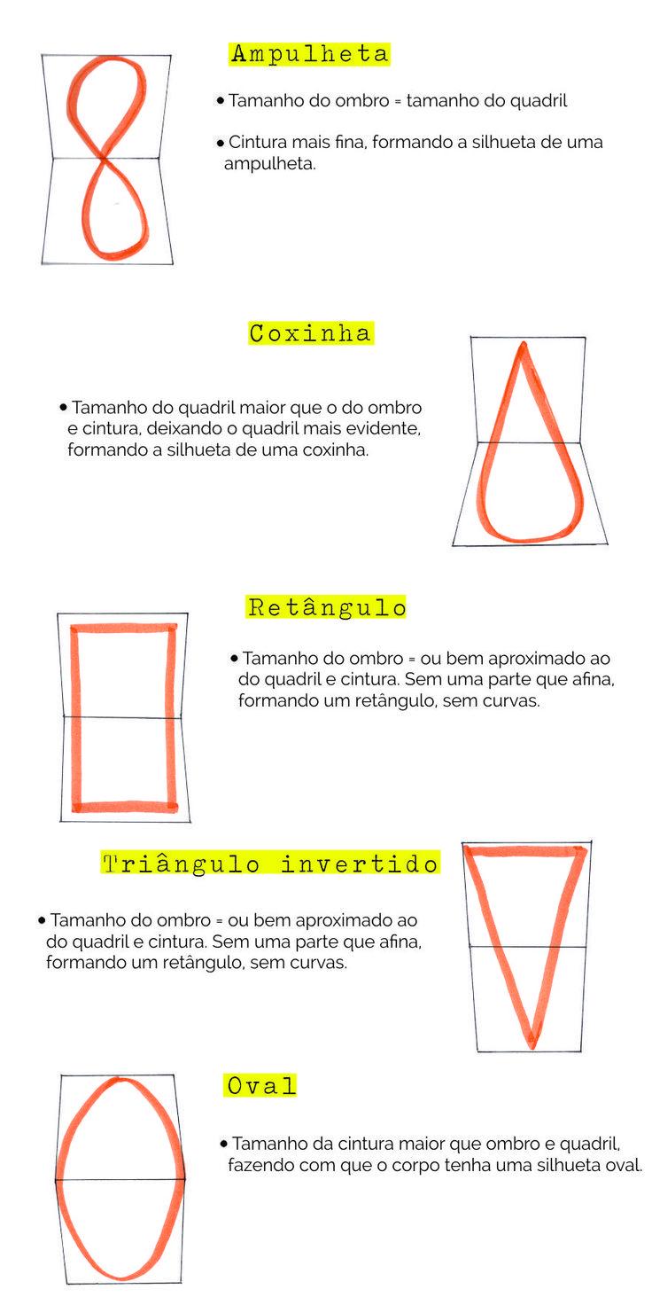 Tipos de silhuetas Tipos de corpos e suas características Identificando o seu tipo de corpo. Ampulheta, coxinha, retângulo, triângulo invertido, oval.