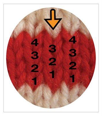 TECHknitting: Jogless stripes--pretty picture version