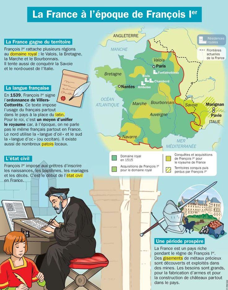 Fiche exposés : La France à l'époque de François Ier