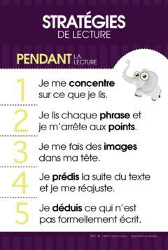 Affiche Stratégies (5) - Pendant la lecture - Stratégies & démarches - Zyanne affiches éducatives