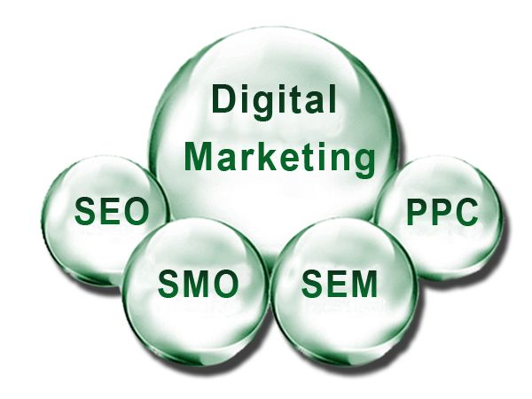 Image result for Enhance Your Business While Using The Best SEM Company In Dubai!