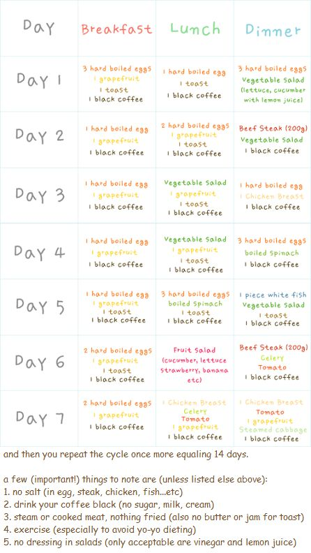 Kpop Diet, Egg And Grapefruit Diet
