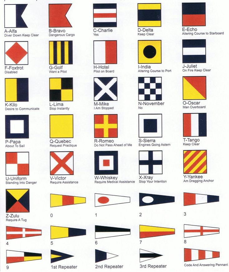 nautical flags - Google Search | Don't Give Up The Ship ...