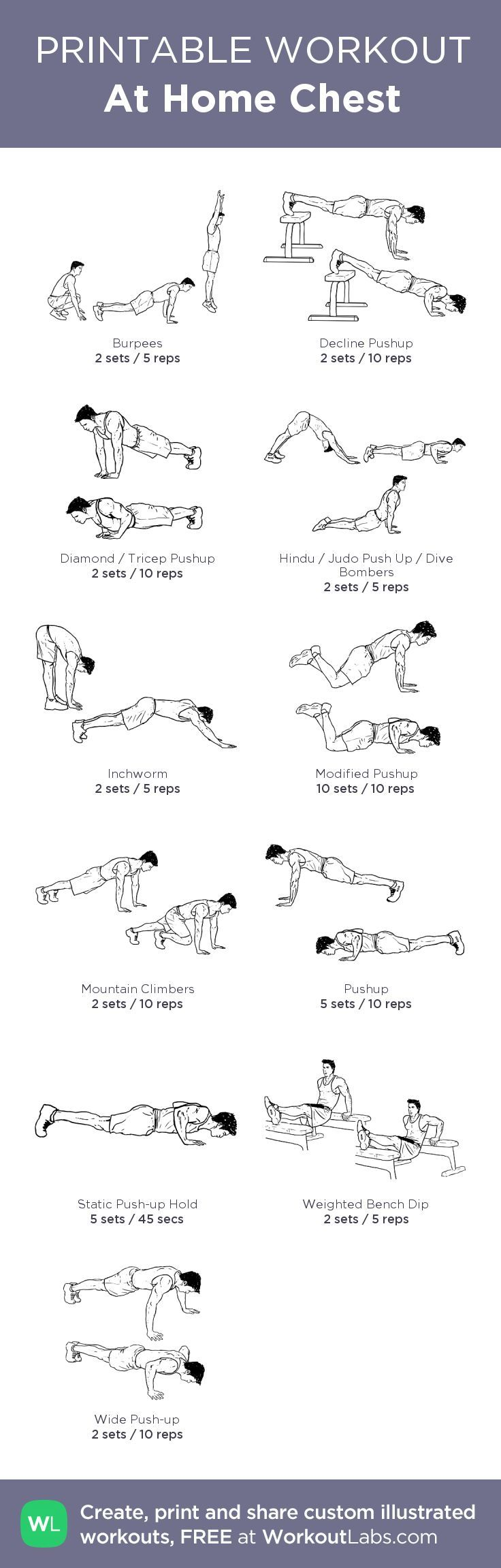 Easy Six Pack Abs Workout For Men Ab Exercises To Get Ripped Fast Home Chest
