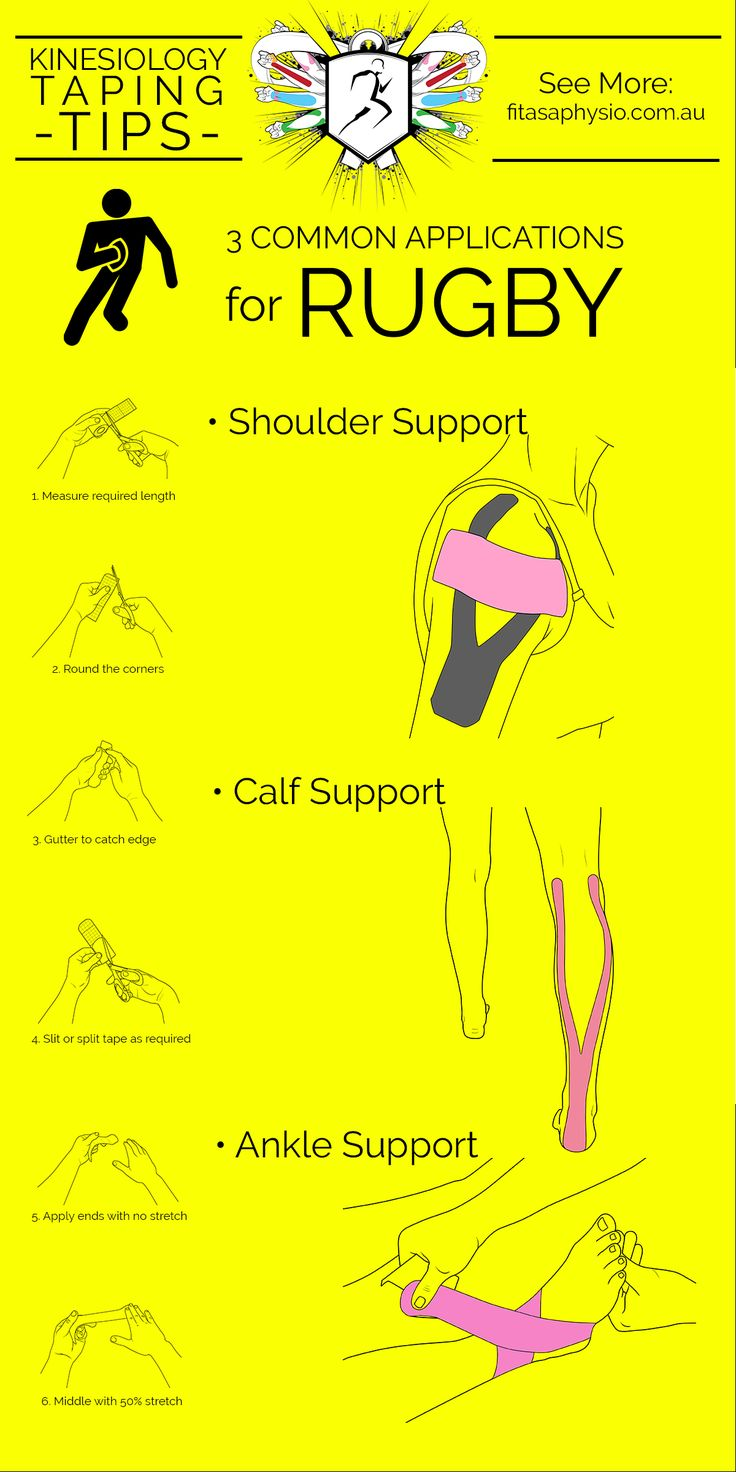 Kinesiology Taping Tips For RUGBY #Infographic