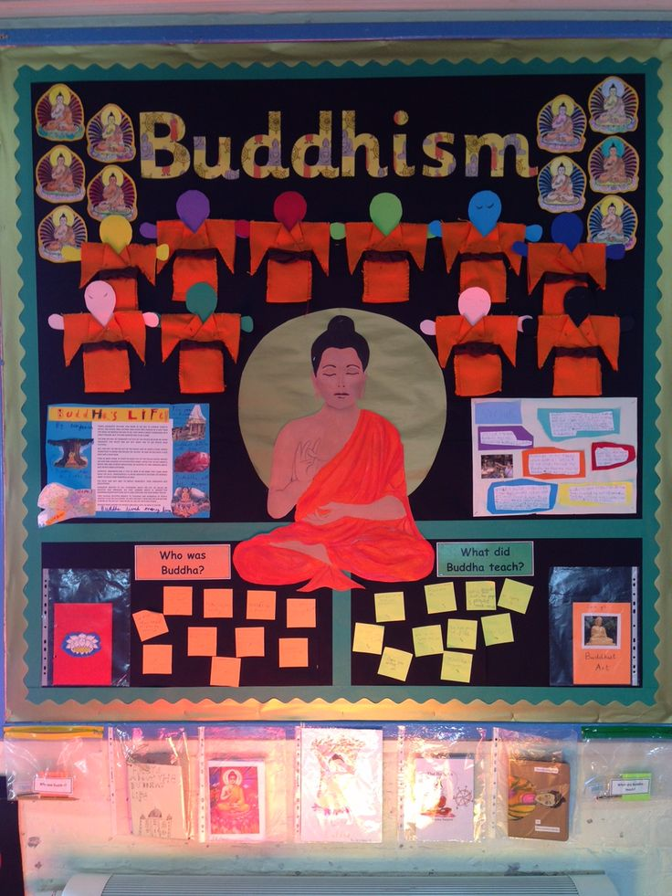 Colourful and informative Buddhism Display. You can make a similar one in your classroom using Twinkl resources.