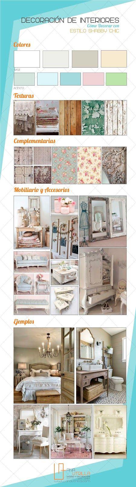 Infografía ¿ #CómoDecorar tu hogar con estilo #ShabbyChic? #Decoración de interiores #Online Consejos Info@anutrilla.com