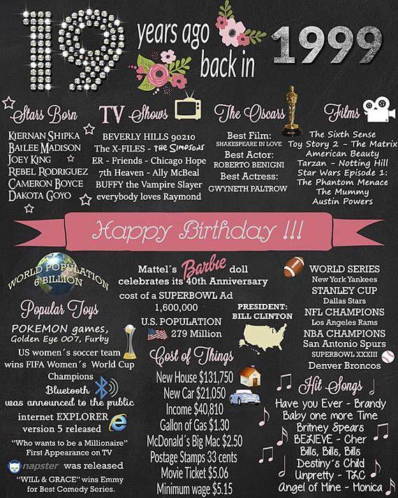 19 Years Ago Back In 1999 Teenage Girl 19 Years Old 1999 Birthday Chalkboard 1999 Birthday Sign Birthday Chalkboard Girl Birthday Chalkboard Birthday Sign