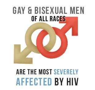 Male Seeking Male of all races are the most severely affected by HIV