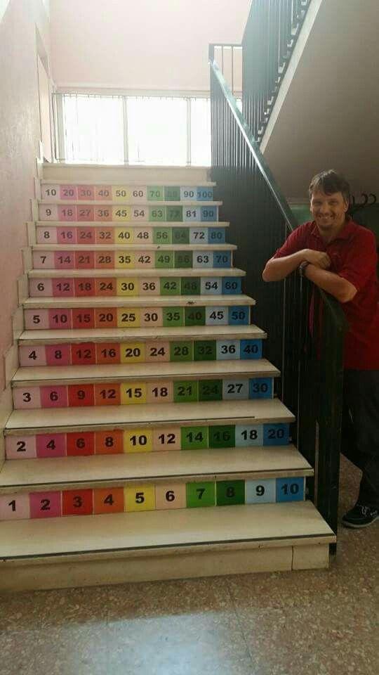 Tablas de multiplicar - tabla de Pitágoras