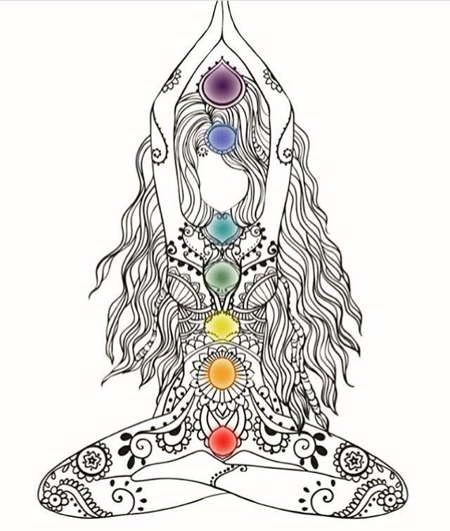 Chakras Goddess Spirit