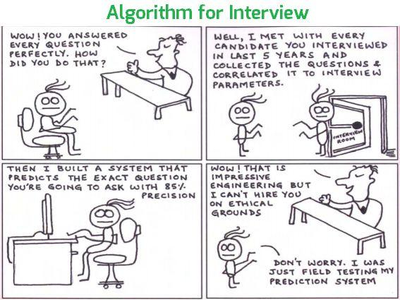 Algorithm for Interview