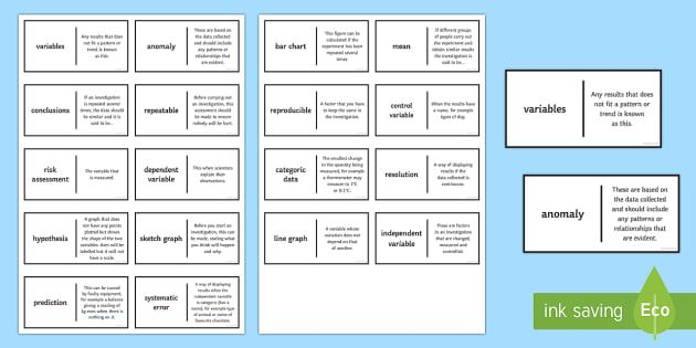 Scientific Inquiry Patience Glossary Activity