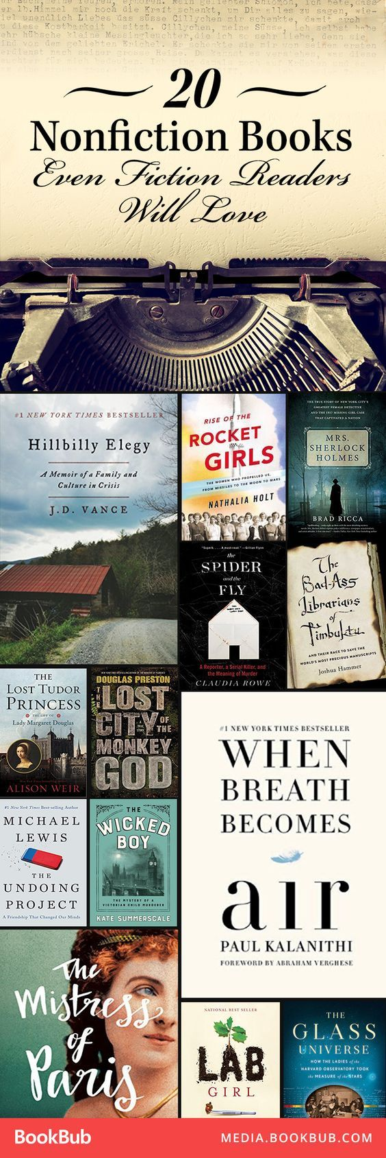 These nonfiction books feature true stories, including historical books about the Tudors and modern memoirs.