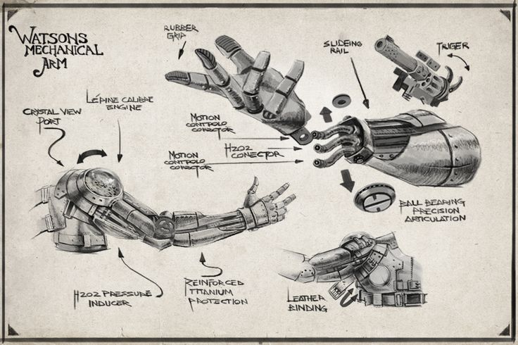An example of some of the amazing art from #Steampunk Holmes. An illustration of Watson's mechanical arm. Become a part of our Kickstarter team... http://www.kickstarter.com/projects/369012565/steampunk-holmes-for-the-ipad