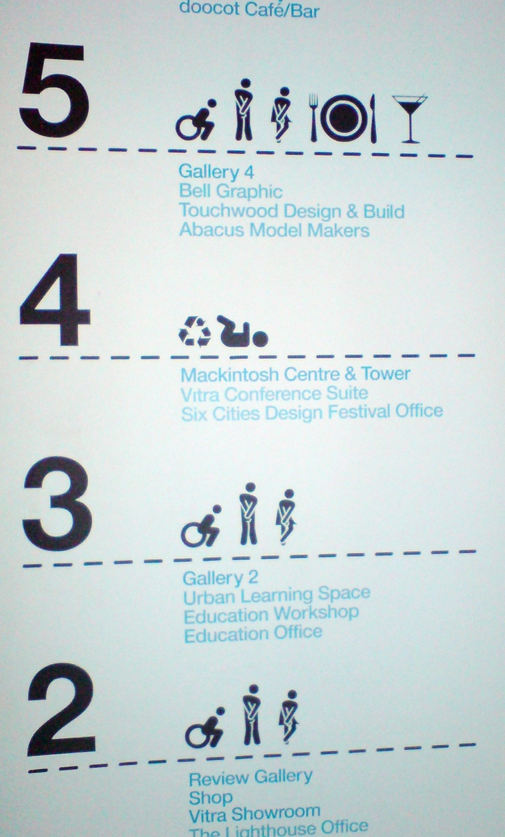 32 best SIGNAGE images on Pinterest Wayfinding signage