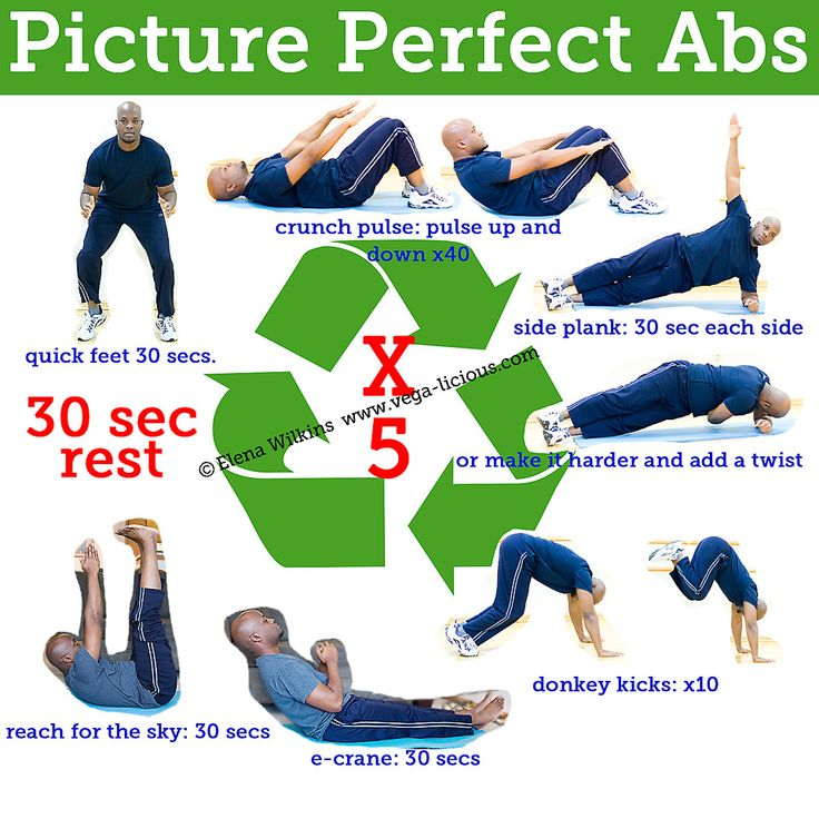 15 Minute Picture Perfect Abs Workout Routine #abs