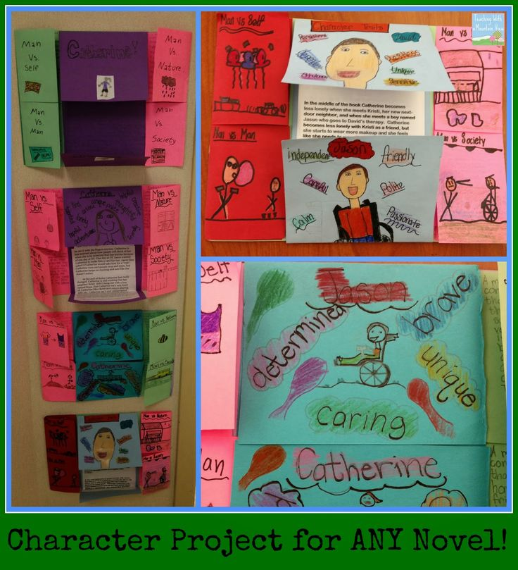 To use with Esperanza Rising. Character traits and what challenges (human rights) each character faced.