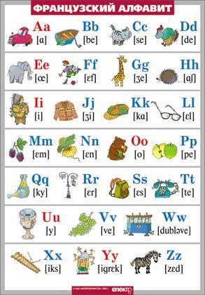Таблица виниловая. Французский язык. Французский алфавит в картинках (с транскрипцией) (100x140) | Купить книгу с доставкой | My-shop.ru