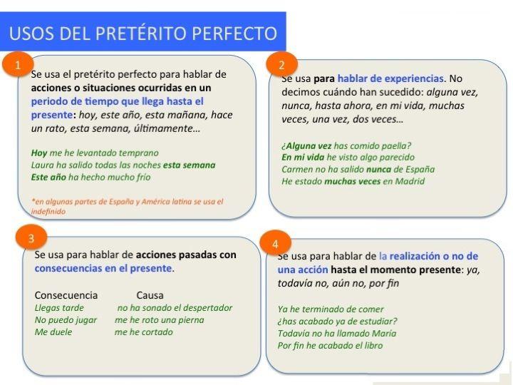 Usos del pretérito perfecto