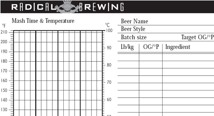 a brewing worksheet from radical brewing book by randy mosher beer homebrew learning and diy. Black Bedroom Furniture Sets. Home Design Ideas