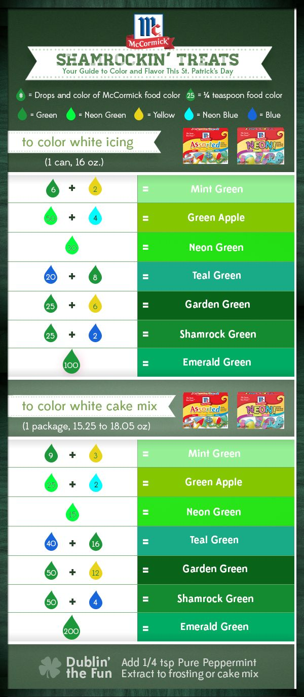 Add some color this St. Patrick's Day!: Green Food, Food Recipes, Colors Charts,  Internet Site, Food Colors, Colors Guide, Ombre Cake, St. Patrick'S Day, Food Coloring