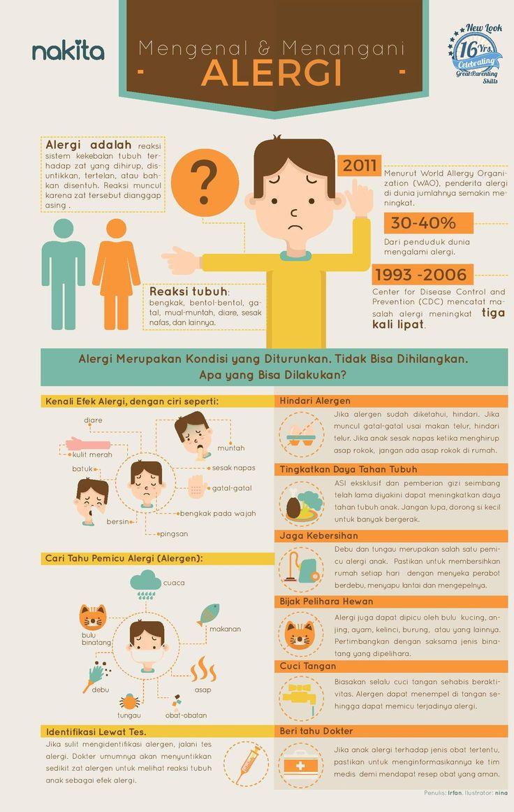 Alergi diturunkan namun tak bisa dihilangkan. Kenali lebih jauh alergi pada anak dan cara menanganinya