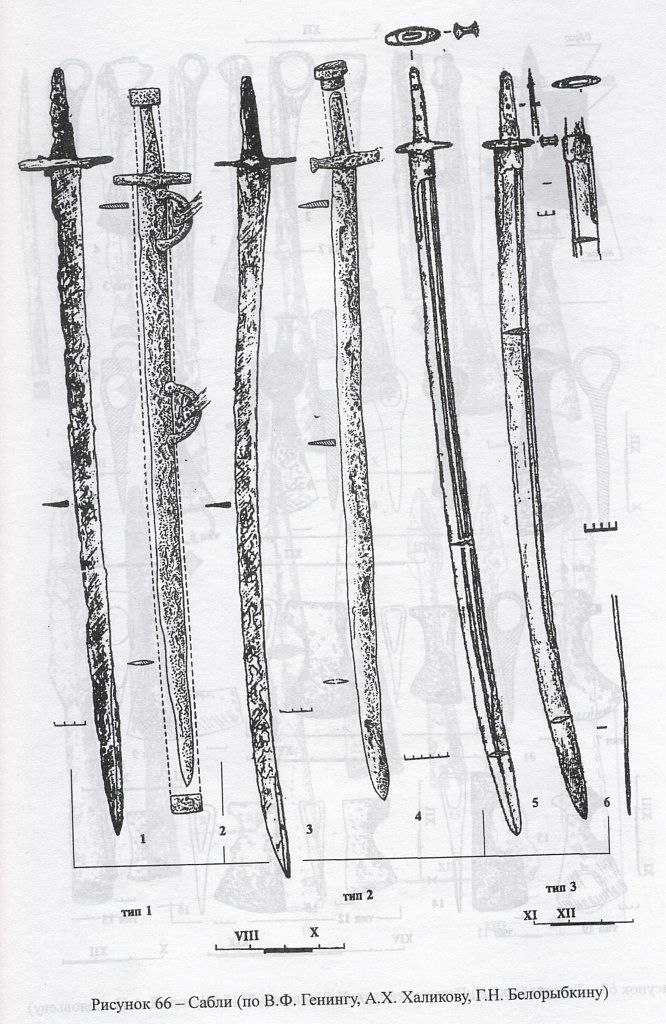 Вооружение булгар – 204 photos : Palash & Saber Drafts from Volga Bulgaria in the 11th - early 13th century: settlements and material culture. KA Rudenko, Kazan, 2007.