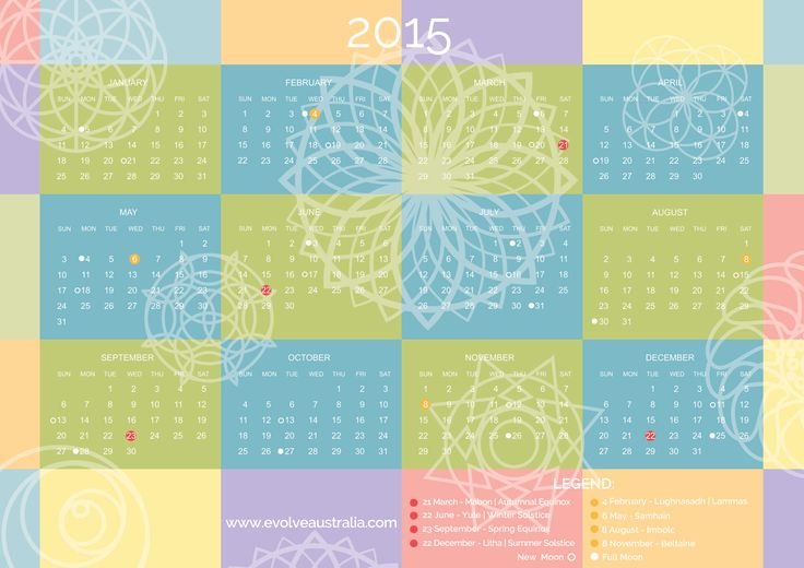 No calendar, no worries. There's a thing called printable and at evolve healing it's FREE.  Enjoy our beautifully designed calendar complete with moon phases, solstice and equinox dates.  http://www.evolveaustralia.com/blog/free-printable-2015-calendar
