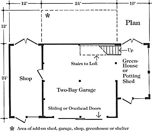 walnut hobby barn floor plans once upon a farm pinterest