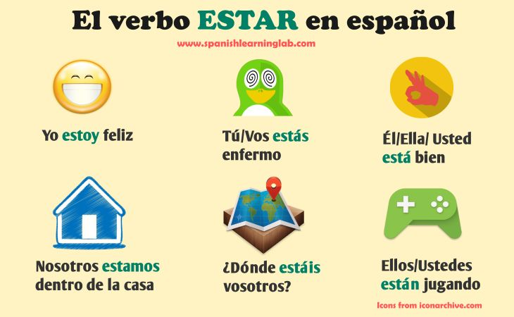 How to conjugate and when to use ESTAR in Spanish