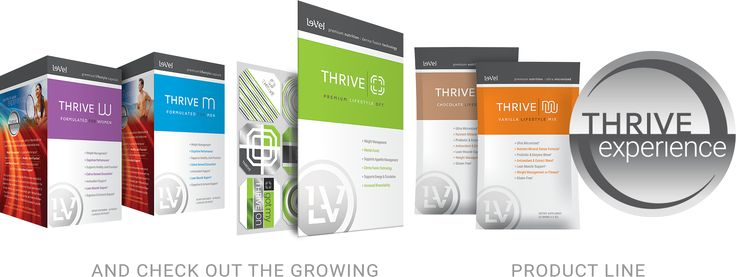 1-2-3 done. Non-gmo, gluten free. supporting aches, mood, sleep, energy and more!   Love these Thrive Experience stories pouring in! What will your story be?   freetothrive.thrive-reviews.com