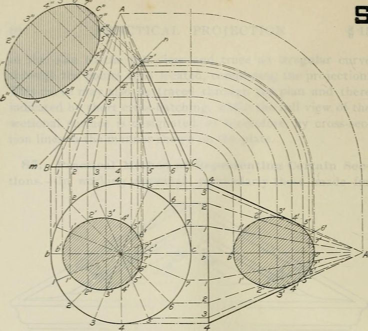 """https://flic.kr/p/ox8dpM   Image from page 353 of """"A textbook on mechanical and electrical engineering"""" (1902)   Identifier: textbookonmechan00inte Title: A textbook on mechanical and electrical engineering Year: 1902 (1900s) Authors:  International Correspondence Schools Subjects:  Mechanical drawing Mechanical engineering Electrical engineering Publisher:  Scranton : International Textbook Co. Contributing Library:  NCSU Libraries Digitizing Sponsor:  NCSU Libraries   View Book Page: Book…"""