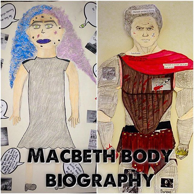 explore the ways that macbeths desire Explore the ways that macbeth's desire for power are presented in macbeth essay sample lady macbeth also has a strong desire for power but can only gain this.