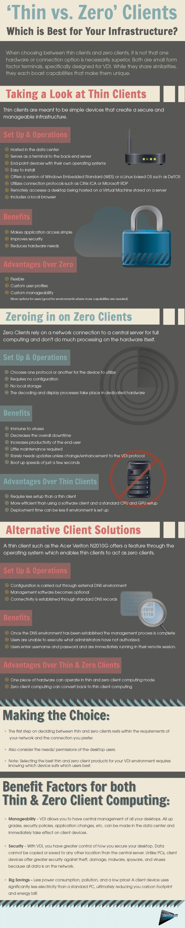 17 best images about resources beginner networking thin client vs zero client infographic
