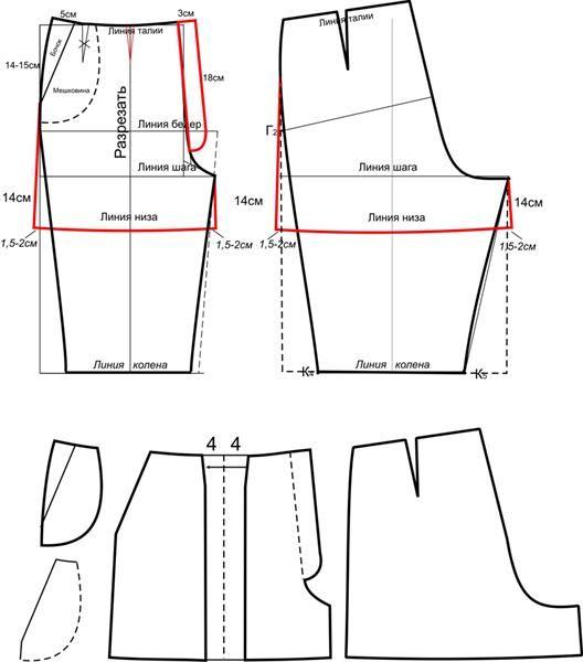 Бесплатно выкройка женские шорты брюки