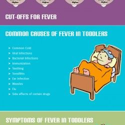 Fever is generally a sign that the body is fighting with an infection. But fever in toddlers! This can be alarming for any parent. Get aware of the ca