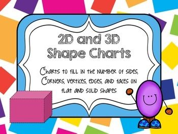 These charts can be used to fill in the number of sides, corners, vertices, edges and faces on flat and solid shapes.  The answers we have included support the research and definitions of these attributes.  We know that this continues to be a topic of discussion between experts.