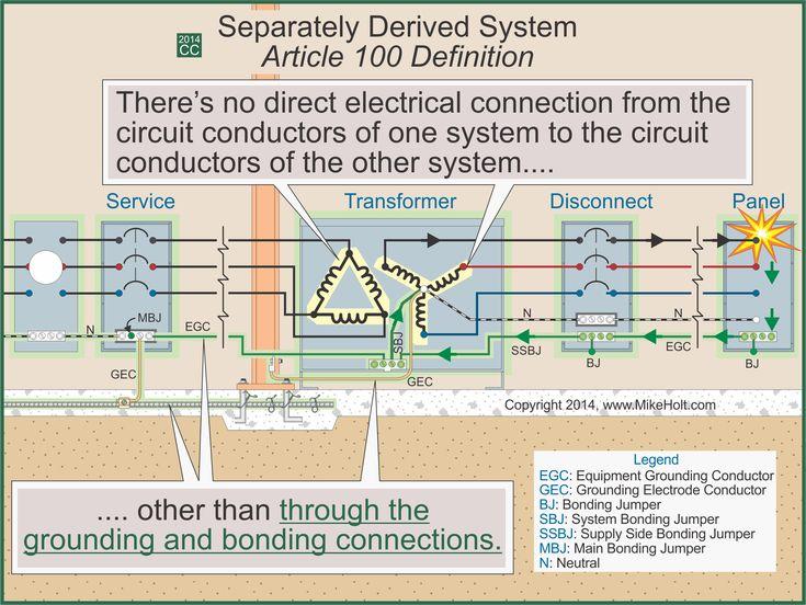 Basichomewiringillustrated Basic Home Wiring Illustrated Submited